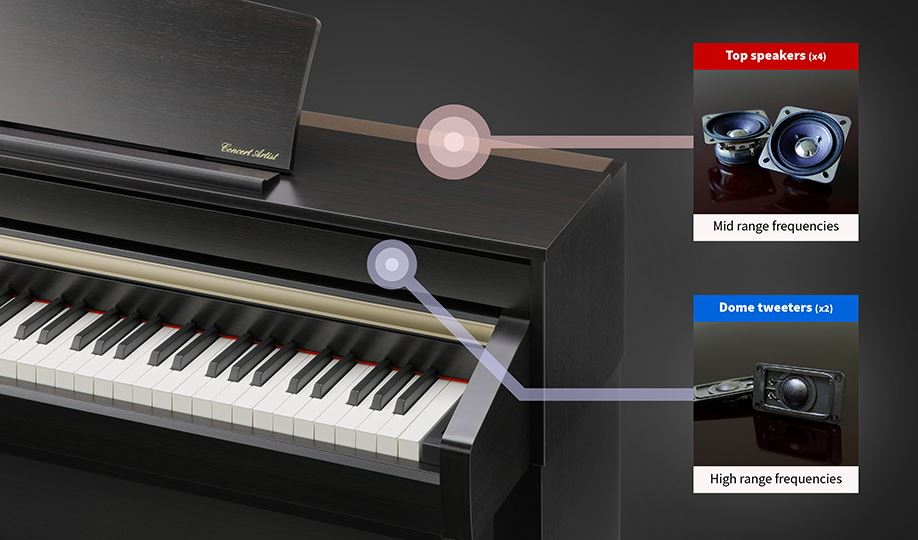 Speaker system of Kawai CA 98 and 78