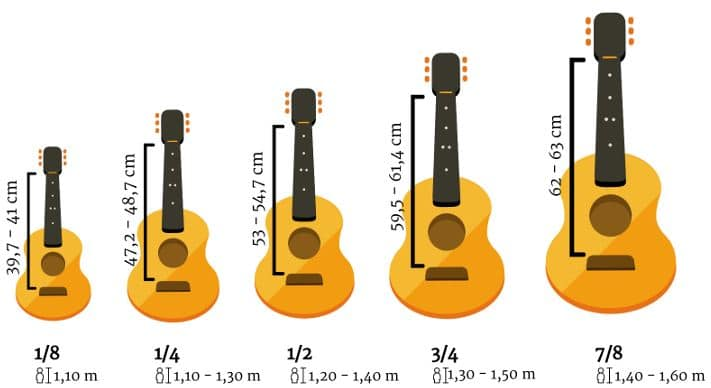 Different types of guitar scale length comparisons