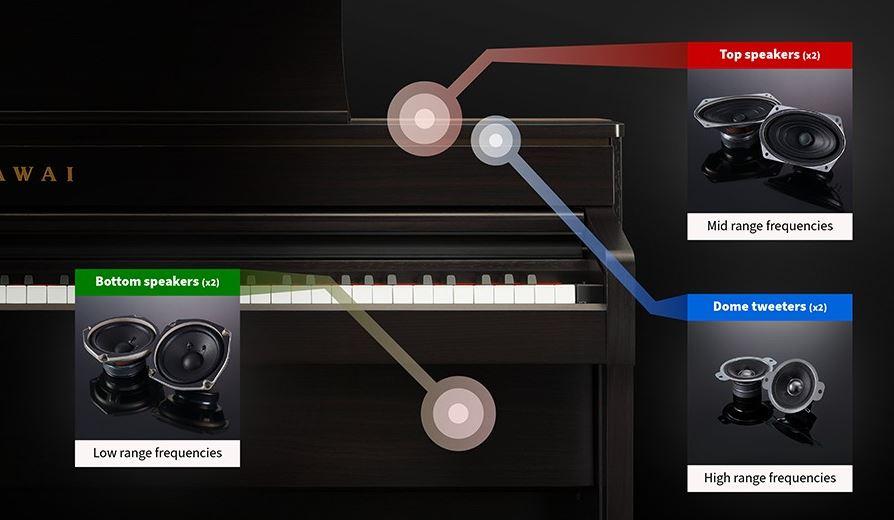 sound of kawai premium digital piano